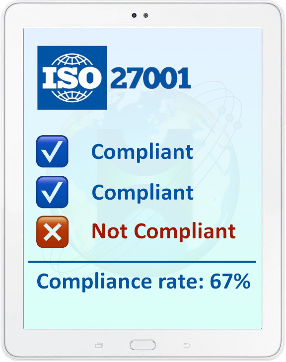 International standard ISO/IEC 27001:2013